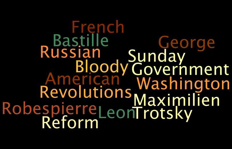 american french russian revolution Of the american revolution,  the origin and principles of the french revolution / friedrich gentz  especially the russian revolution of 1917.
